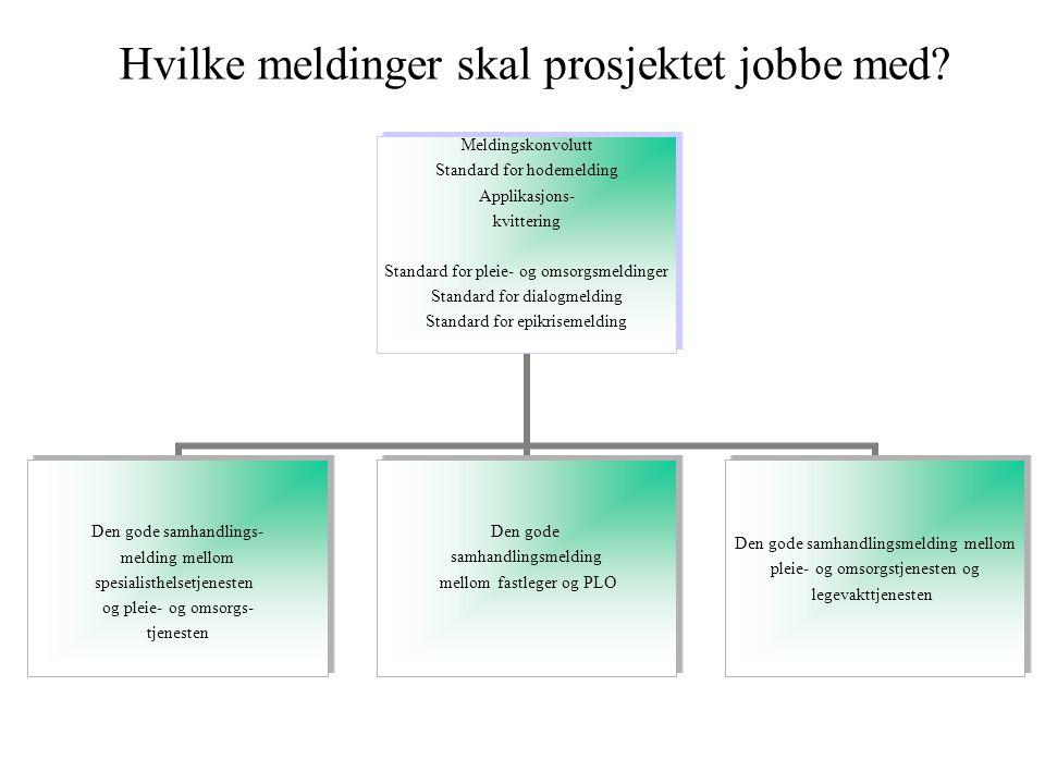 Meldingskonvolutt Standard for hodemelding Applikasjons- kvittering Standard for pleie- og omsorgsmeldinger Standard for dialogmelding Standard for ep