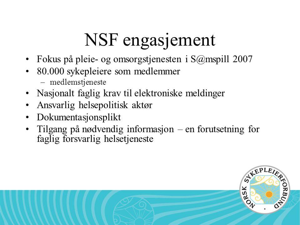 NSF engasjement Fokus på pleie- og omsorgstjenesten i S@mspill 2007 80.000 sykepleiere som medlemmer –medlemstjeneste Nasjonalt faglig krav til elektr