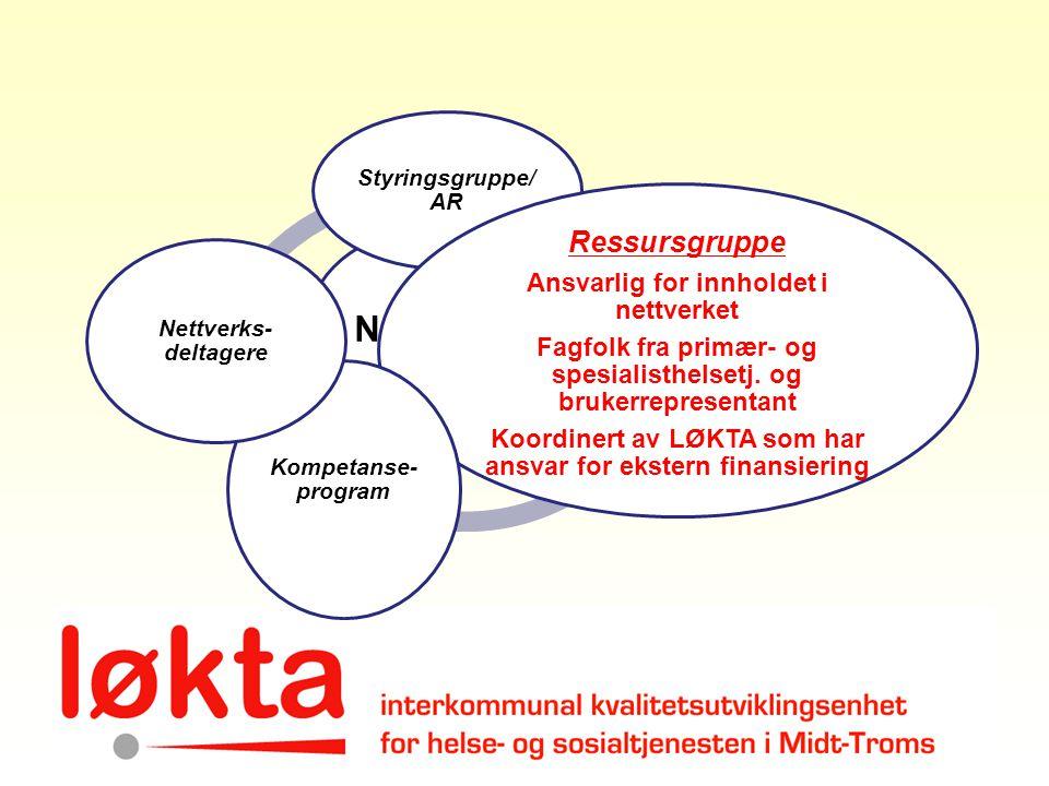 Nettverk Styringsgruppe/ AR Ressursgruppe Ansvarlig for innholdet i nettverket Fagfolk fra primær- og spesialisthelsetj. og brukerrepresentant Koordin