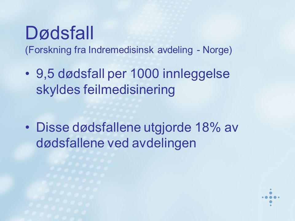 Dødsfall (Forskning fra Indremedisinsk avdeling - Norge) 9,5 dødsfall per 1000 innleggelse skyldes feilmedisinering Disse dødsfallene utgjorde 18% av