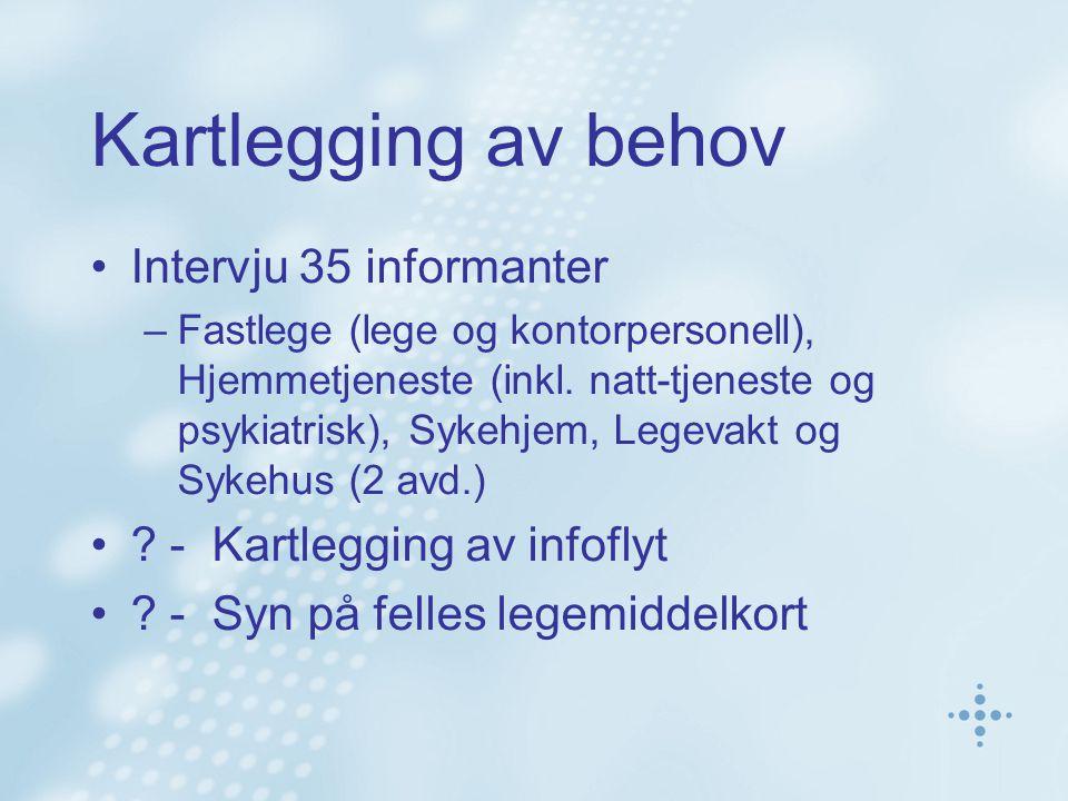 Kartlegging av behov Intervju 35 informanter –Fastlege (lege og kontorpersonell), Hjemmetjeneste (inkl. natt-tjeneste og psykiatrisk), Sykehjem, Legev