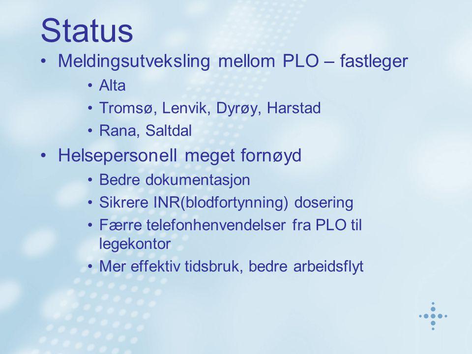 Status Meldingsutveksling mellom PLO – fastleger Alta Tromsø, Lenvik, Dyrøy, Harstad Rana, Saltdal Helsepersonell meget fornøyd Bedre dokumentasjon Sikrere INR(blodfortynning) dosering Færre telefonhenvendelser fra PLO til legekontor Mer effektiv tidsbruk, bedre arbeidsflyt