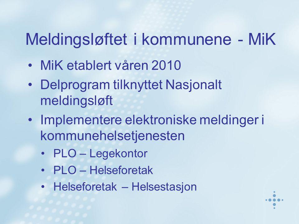 Meldingsløftet i kommunene - MiK MiK etablert våren 2010 Delprogram tilknyttet Nasjonalt meldingsløft Implementere elektroniske meldinger i kommunehelsetjenesten PLO – Legekontor PLO – Helseforetak Helseforetak – Helsestasjon