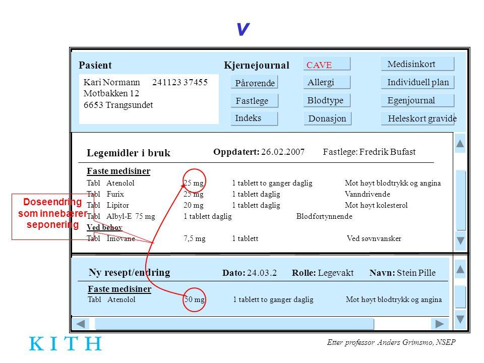 Kompetansesenter for IT i helse og sosialsektoren  www.kith.no Fastlege: Fredrik Bufast Faste medisiner Tabl Atenolol 25 mg1 tablett to ganger daglig