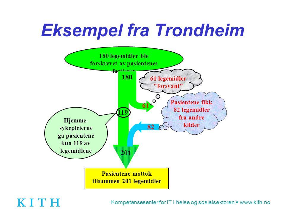 Kompetansesenter for IT i helse og sosialsektoren  www.kith.no Eksempel fra Trondheim Pasientene mottok tilsammen 201 legemidler 180 legemidler ble f