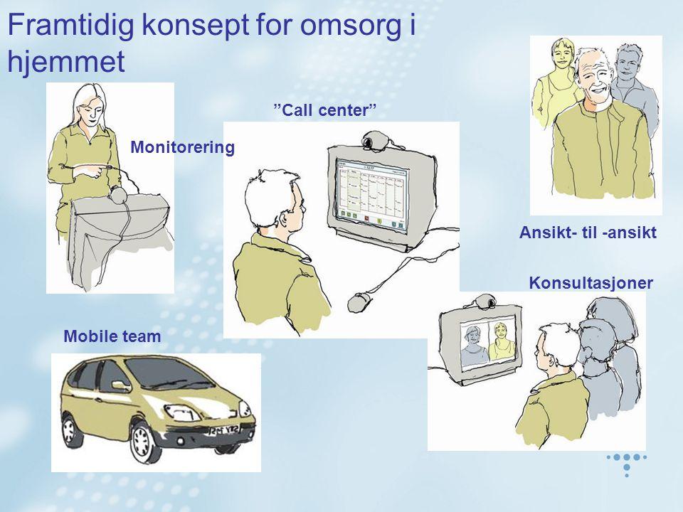"""Framtidig konsept for omsorg i hjemmet Mobile team Ansikt- til -ansikt Konsultasjoner Monitorering """"Call center"""""""