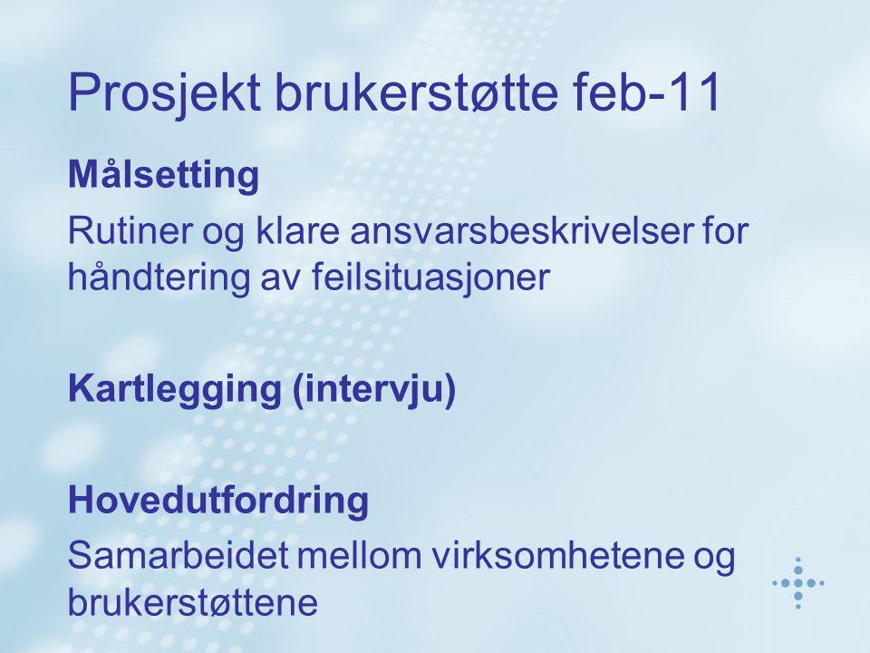 Prosjekt brukerstøtte feb-11 Målsetting Rutiner og klare ansvarsbeskrivelser for håndtering av feilsituasjoner Kartlegging (intervju) Hovedutfordring Samarbeidet mellom virksomhetene og brukerstøttene