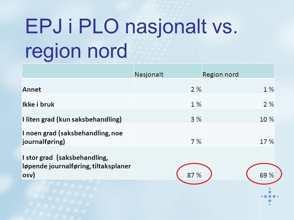 EPJ i PLO nasjonalt vs.