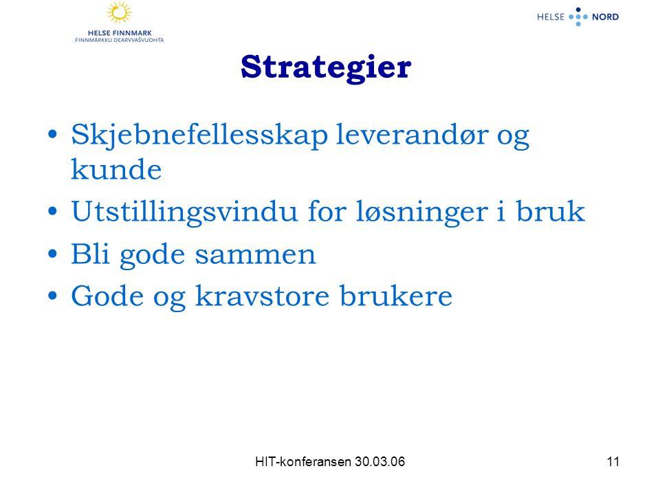 HIT-konferansen 30.03.0611 Strategier Skjebnefellesskap leverandør og kunde Utstillingsvindu for løsninger i bruk Bli gode sammen Gode og kravstore brukere