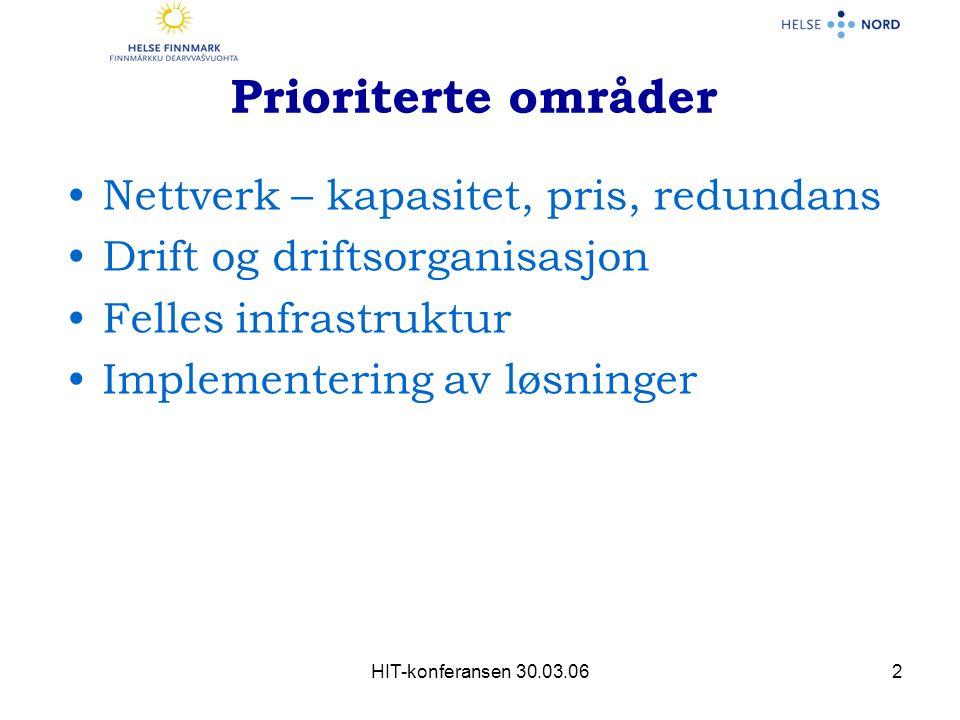 HIT-konferansen 30.03.062 Prioriterte områder Nettverk – kapasitet, pris, redundans Drift og driftsorganisasjon Felles infrastruktur Implementering av løsninger