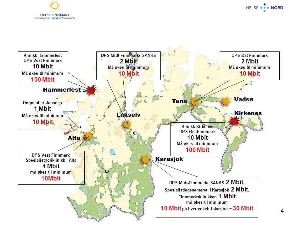 HIT-konferansen 30.03.064 Klinikk Hammerfest DPS Vest-Finnmark 10 Mbit Må økes til minimum 100 Mbit Klinikk Kirkenes DPS Øst-Finnmark 10 Mbit Må økes til minimum 100 Mbit DPS Vest-Finnmark Spesialistpoliklinikk i Alta 4 Mbit må økes til minimum 10Mbit DPS Midt-Finnmark/ SANKS 2 Mbit Må økes til minimum 10 Mbit DPS Øst-Finnmark 2 Mbit Må økes til minimum 10 Mbit Døgnenhet Jansnes 1 Mbit Må økes til minimum 10 Mbit DPS Midt-Finnmark/ SANKS 2 Mbit, Spesialistlegesenteret i Karasjok 2 Mbit, Finnmarksklinikken 1 Mbit må økes til minimum 10 Mbit på hver enkelt lokasjon = 30 Mbit