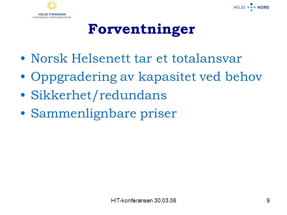 HIT-konferansen 30.03.069 Forventninger Norsk Helsenett tar et totalansvar Oppgradering av kapasitet ved behov Sikkerhet/redundans Sammenlignbare priser