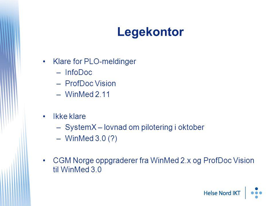 Legekontor Klare for PLO-meldinger –InfoDoc –ProfDoc Vision –WinMed 2.11 Ikke klare –SystemX – lovnad om pilotering i oktober –WinMed 3.0 (?) CGM Norg