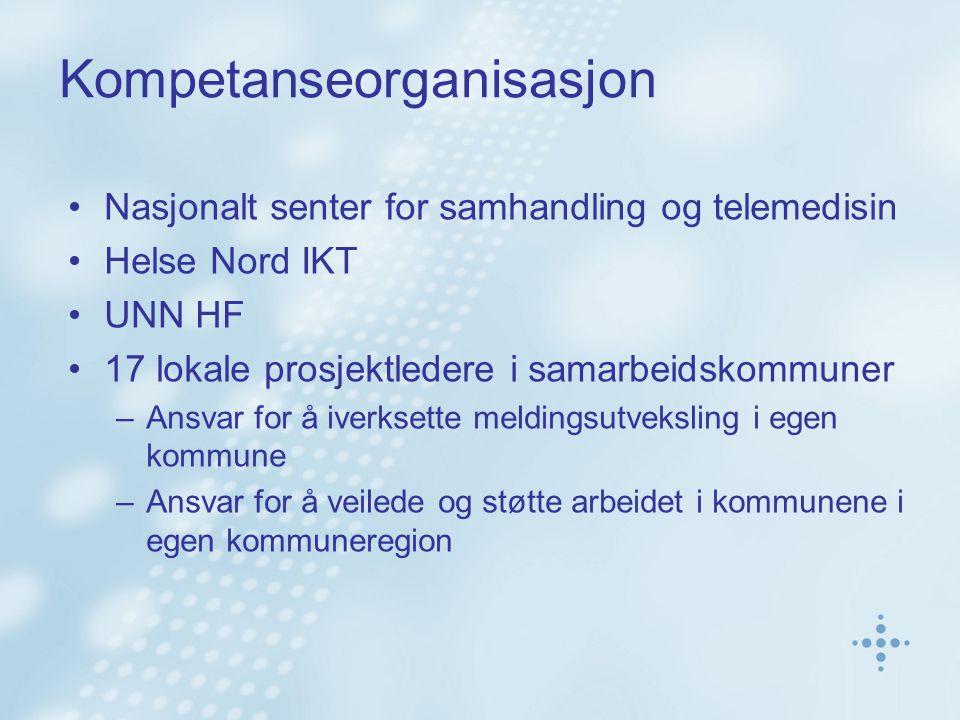 Kompetanseorganisasjon Nasjonalt senter for samhandling og telemedisin Helse Nord IKT UNN HF 17 lokale prosjektledere i samarbeidskommuner –Ansvar for