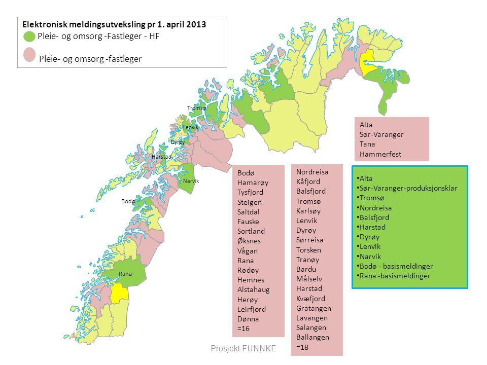 Tromsø Elektronisk meldingsutveksling pr 1. april 2013 Pleie- og omsorg -Fastleger - HF Pleie- og omsorg -fastleger Dyrøy Alta Sør-Varanger-produksjon