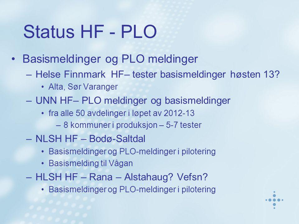 Status HF - PLO Basismeldinger og PLO meldinger –Helse Finnmark HF– tester basismeldinger høsten 13? Alta, Sør Varanger –UNN HF– PLO meldinger og basi