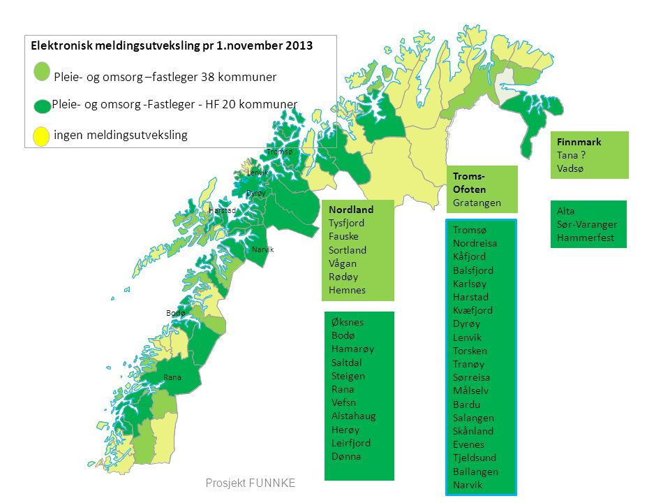 Tromsø Elektronisk meldingsutveksling pr 1.november 2013 Pleie- og omsorg –fastleger 38 kommuner Pleie- og omsorg -Fastleger - HF 20 kommuner ingen me