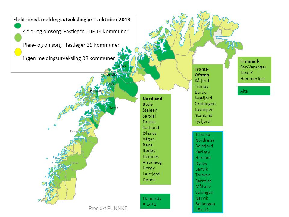 Tromsø Elektronisk meldingsutveksling pr 1. oktober 2013 Pleie- og omsorg -Fastleger - HF 14 kommuner Pleie- og omsorg –fastleger 39 kommuner ingen me
