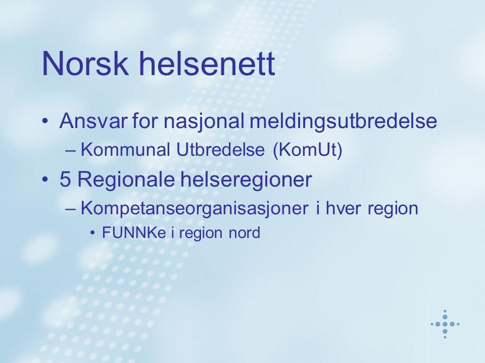 Norsk helsenett Ansvar for nasjonal meldingsutbredelse –Kommunal Utbredelse (KomUt) 5 Regionale helseregioner –Kompetanseorganisasjoner i hver region FUNNKe i region nord