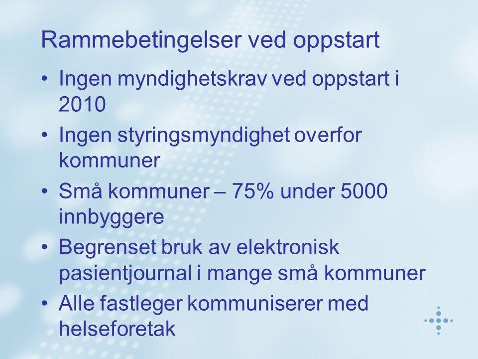 Rammebetingelser i 2013 –Samhandlingsreformen 2012 –Helsetjenesten skal samhandle elektronisk –Tjenesteavtale nr.