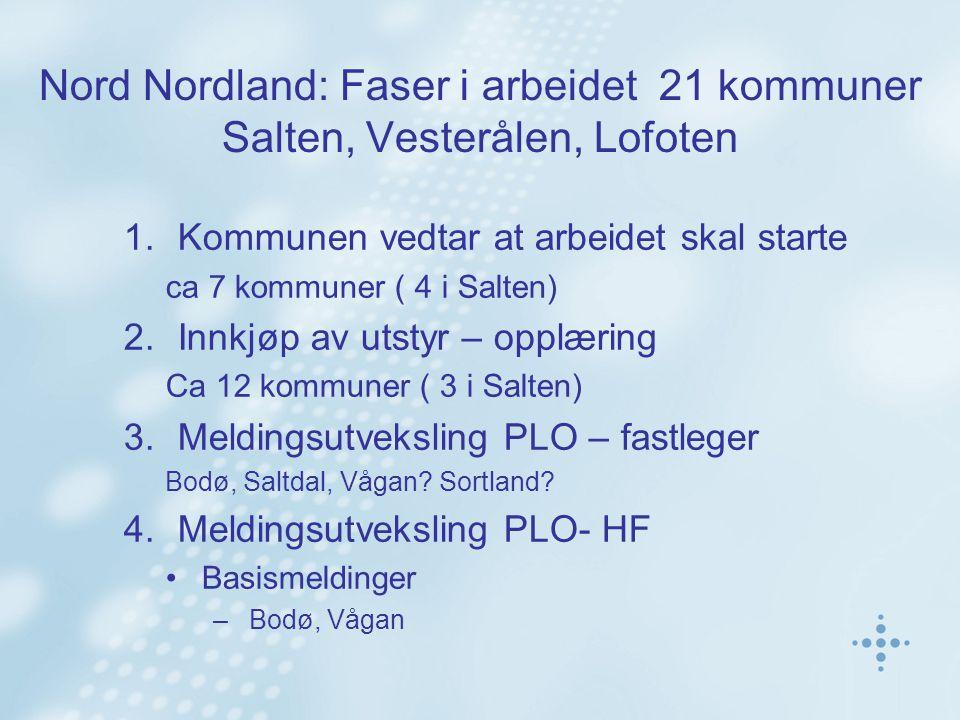 Nord Nordland: Faser i arbeidet 21 kommuner Salten, Vesterålen, Lofoten 1.Kommunen vedtar at arbeidet skal starte ca 7 kommuner ( 4 i Salten) 2.Innkjøp av utstyr – opplæring Ca 12 kommuner ( 3 i Salten) 3.Meldingsutveksling PLO – fastleger Bodø, Saltdal, Vågan.