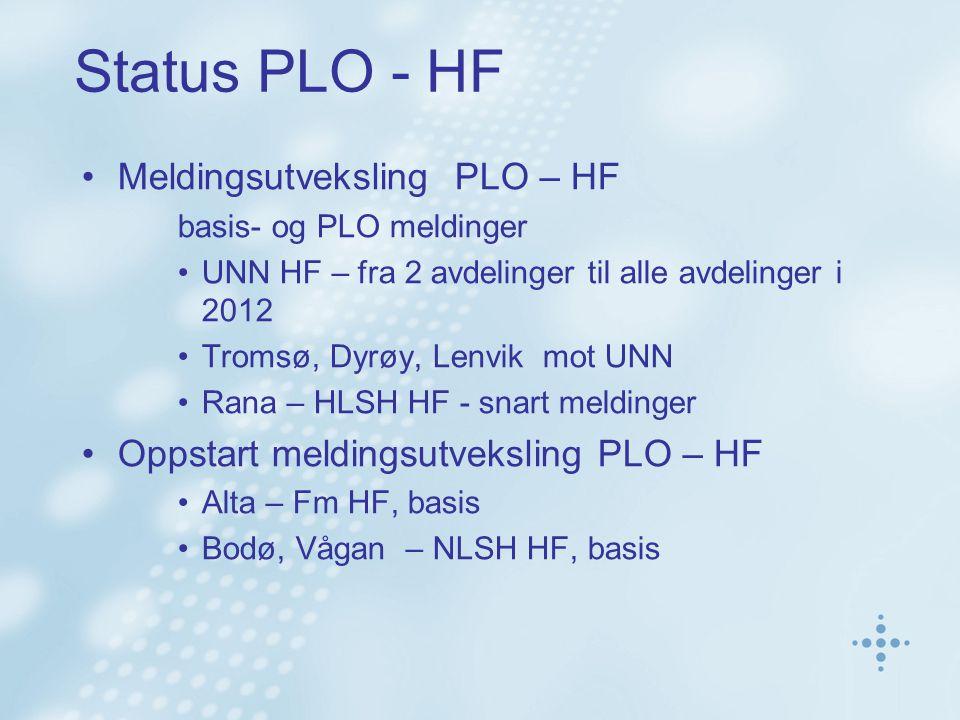 Status PLO - HF Meldingsutveksling PLO – HF basis- og PLO meldinger UNN HF – fra 2 avdelinger til alle avdelinger i 2012 Tromsø, Dyrøy, Lenvik mot UNN Rana – HLSH HF - snart meldinger Oppstart meldingsutveksling PLO – HF Alta – Fm HF, basis Bodø, Vågan – NLSH HF, basis