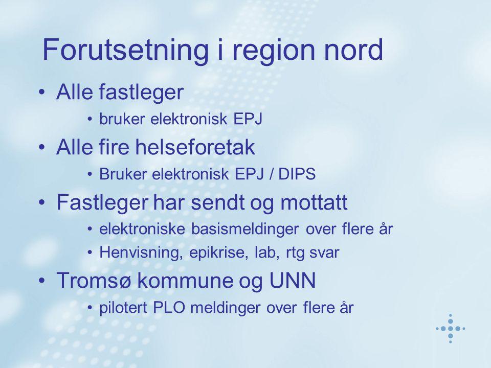 Forutsetning i region nord Alle fastleger bruker elektronisk EPJ Alle fire helseforetak Bruker elektronisk EPJ / DIPS Fastleger har sendt og mottatt elektroniske basismeldinger over flere år Henvisning, epikrise, lab, rtg svar Tromsø kommune og UNN pilotert PLO meldinger over flere år
