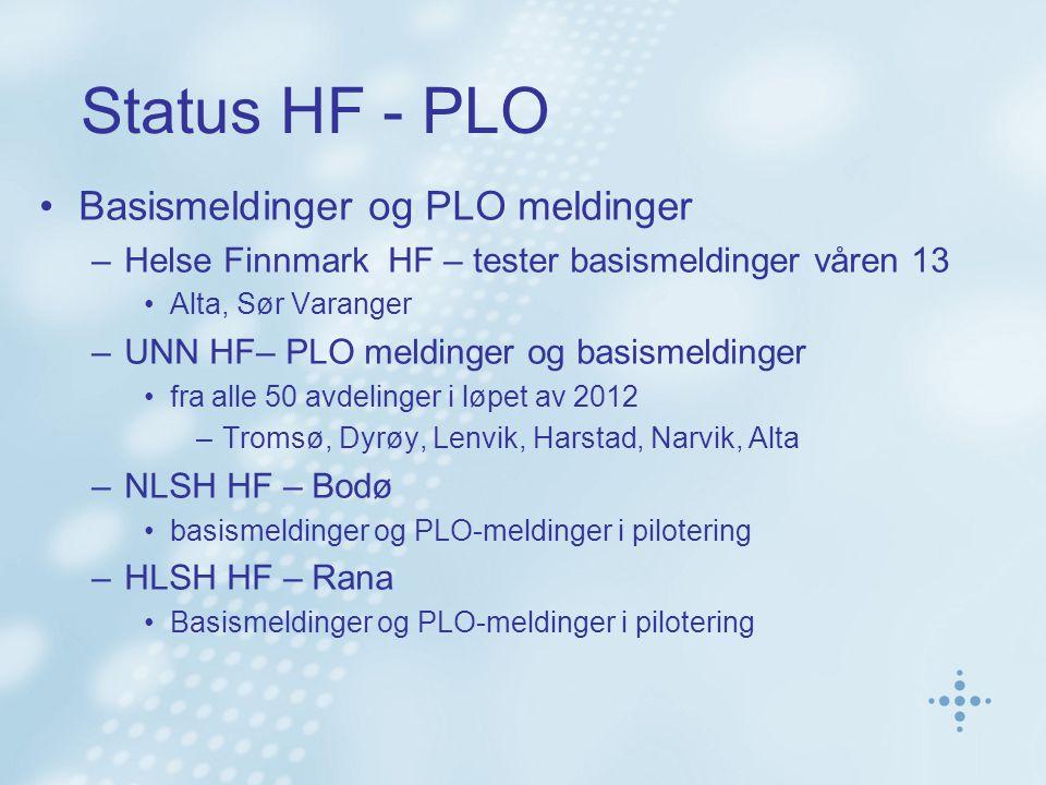 Status HF - PLO Basismeldinger og PLO meldinger –Helse Finnmark HF – tester basismeldinger våren 13 Alta, Sør Varanger –UNN HF– PLO meldinger og basismeldinger fra alle 50 avdelinger i løpet av 2012 –Tromsø, Dyrøy, Lenvik, Harstad, Narvik, Alta –NLSH HF – Bodø basismeldinger og PLO-meldinger i pilotering –HLSH HF – Rana Basismeldinger og PLO-meldinger i pilotering