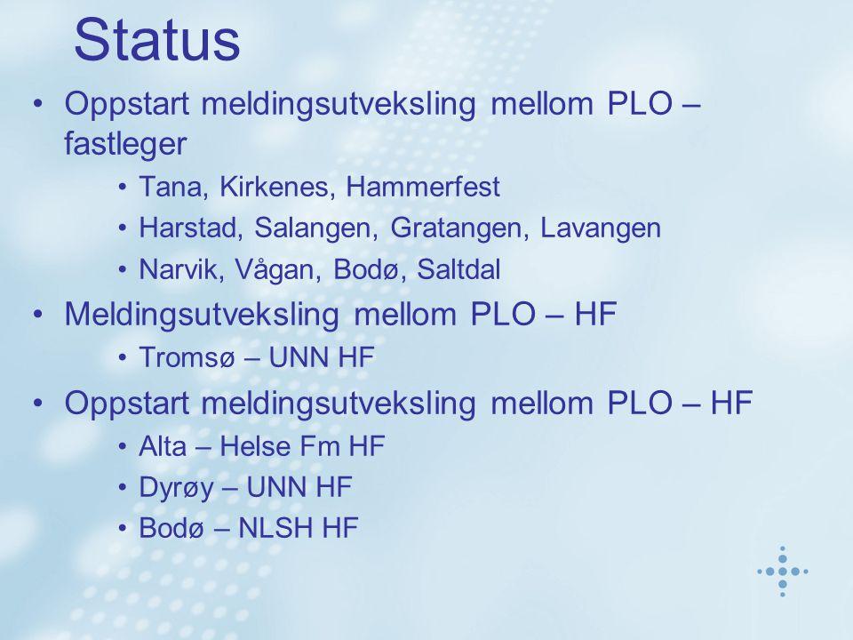 Status Oppstart meldingsutveksling mellom PLO – fastleger Tana, Kirkenes, Hammerfest Harstad, Salangen, Gratangen, Lavangen Narvik, Vågan, Bodø, Saltdal Meldingsutveksling mellom PLO – HF Tromsø – UNN HF Oppstart meldingsutveksling mellom PLO – HF Alta – Helse Fm HF Dyrøy – UNN HF Bodø – NLSH HF