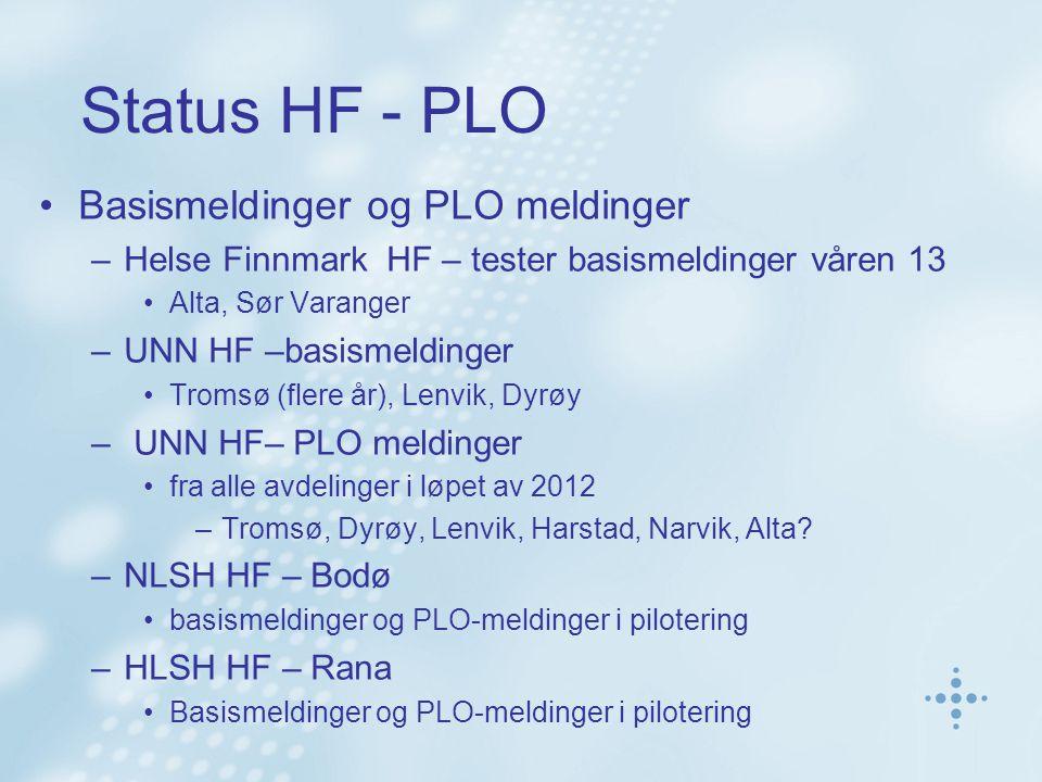 Status HF - PLO Basismeldinger og PLO meldinger –Helse Finnmark HF – tester basismeldinger våren 13 Alta, Sør Varanger –UNN HF –basismeldinger Tromsø (flere år), Lenvik, Dyrøy – UNN HF– PLO meldinger fra alle avdelinger i løpet av 2012 –Tromsø, Dyrøy, Lenvik, Harstad, Narvik, Alta.
