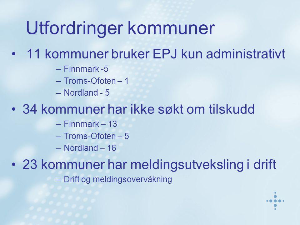 Utfordringer kommuner 11 kommuner bruker EPJ kun administrativt –Finnmark -5 –Troms-Ofoten – 1 –Nordland - 5 34 kommuner har ikke søkt om tilskudd –Finnmark – 13 –Troms-Ofoten – 5 –Nordland – 16 23 kommuner har meldingsutveksling i drift –Drift og meldingsovervåkning