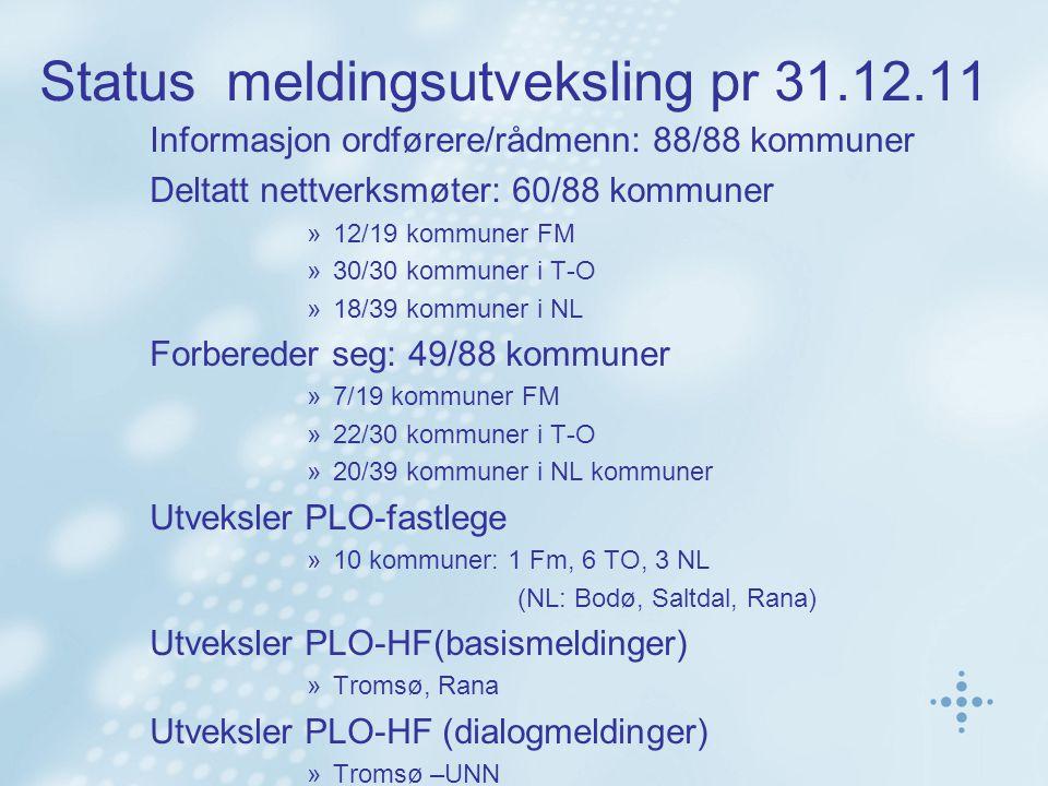 Status meldingsutveksling pr 31.12.11 Informasjon ordførere/rådmenn: 88/88 kommuner Deltatt nettverksmøter: 60/88 kommuner »12/19 kommuner FM »30/30 kommuner i T-O »18/39 kommuner i NL Forbereder seg: 49/88 kommuner »7/19 kommuner FM »22/30 kommuner i T-O »20/39 kommuner i NL kommuner Utveksler PLO-fastlege »10 kommuner: 1 Fm, 6 TO, 3 NL (NL: Bodø, Saltdal, Rana) Utveksler PLO-HF(basismeldinger) »Tromsø, Rana Utveksler PLO-HF (dialogmeldinger) »Tromsø –UNN