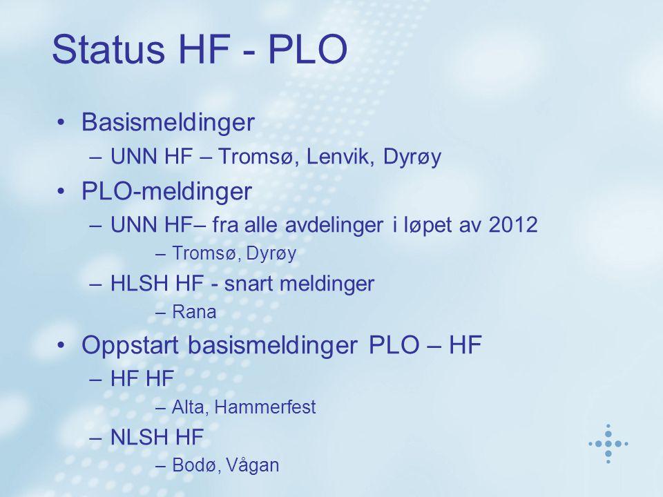 Status HF - PLO Basismeldinger –UNN HF – Tromsø, Lenvik, Dyrøy PLO-meldinger –UNN HF– fra alle avdelinger i løpet av 2012 –Tromsø, Dyrøy –HLSH HF - snart meldinger –Rana Oppstart basismeldinger PLO – HF –HF HF –Alta, Hammerfest –NLSH HF –Bodø, Vågan