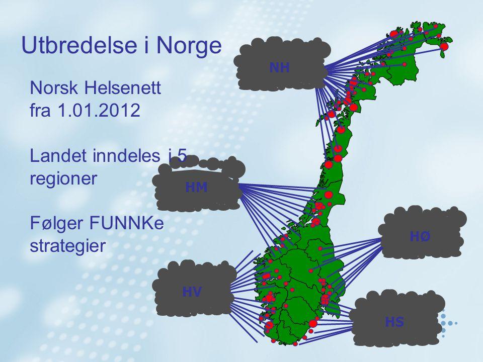 Utbredelse i Norge NH HM HV HS HØ Norsk Helsenett fra 1.01.2012 Landet inndeles i 5 regioner Følger FUNNKe strategier