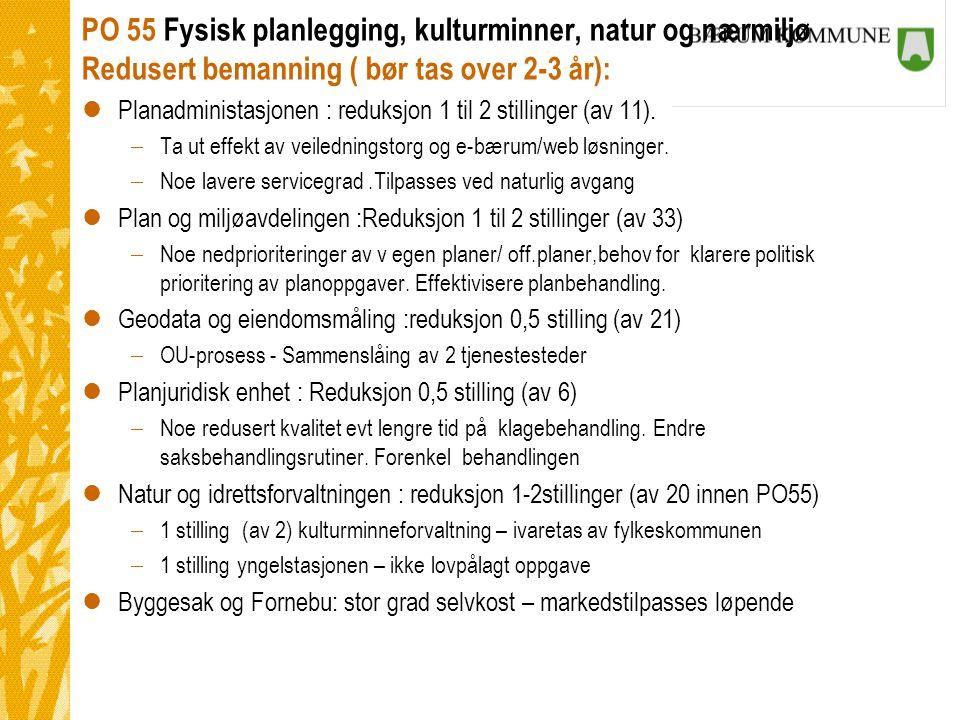 PO 55 Fysisk planlegging, kulturminner, natur og nærmiljø Redusert bemanning ( bør tas over 2-3 år): lPlanadministasjonen : reduksjon 1 til 2 stillinger (av 11).