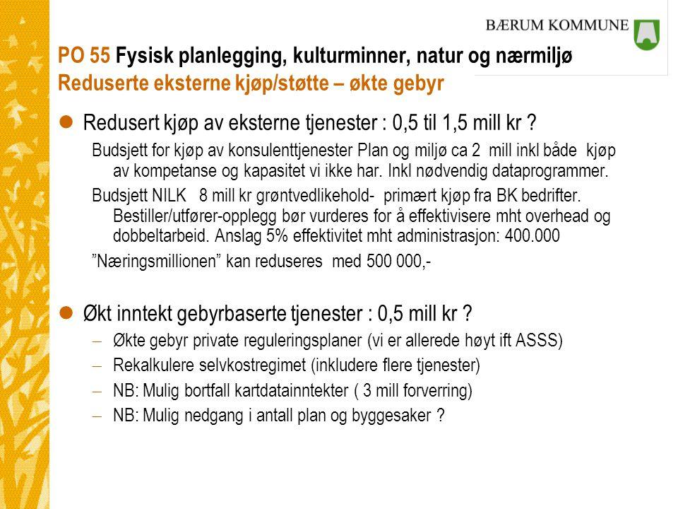 PO 55 Fysisk planlegging, kulturminner, natur og nærmiljø Reduserte eksterne kjøp/støtte – økte gebyr lRedusert kjøp av eksterne tjenester : 0,5 til 1,5 mill kr .