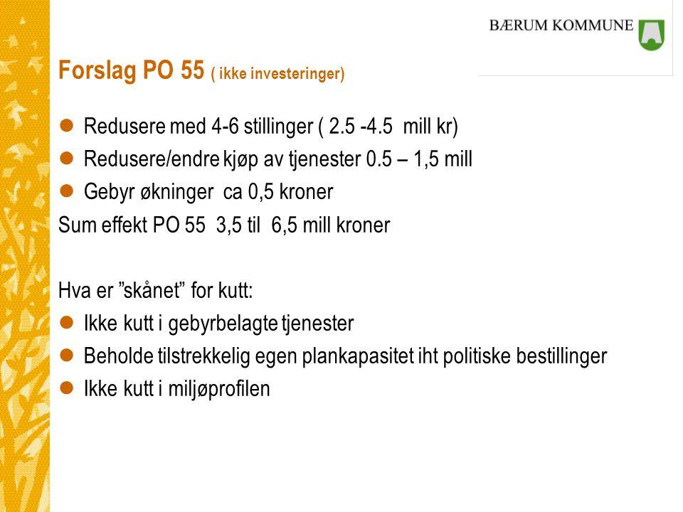 Forslag PO 55 ( ikke investeringer) lRedusere med 4-6 stillinger ( 2.5 -4.5 mill kr) lRedusere/endre kjøp av tjenester 0.5 – 1,5 mill lGebyr økninger ca 0,5 kroner Sum effekt PO 55 3,5 til 6,5 mill kroner Hva er skånet for kutt: lIkke kutt i gebyrbelagte tjenester lBeholde tilstrekkelig egen plankapasitet iht politiske bestillinger lIkke kutt i miljøprofilen