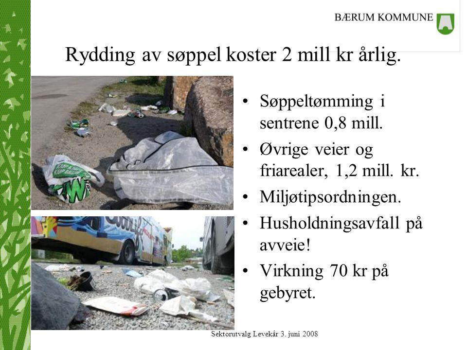 Sektorutvalg Levekår 3. juni 2008 Rydding av søppel koster 2 mill kr årlig.