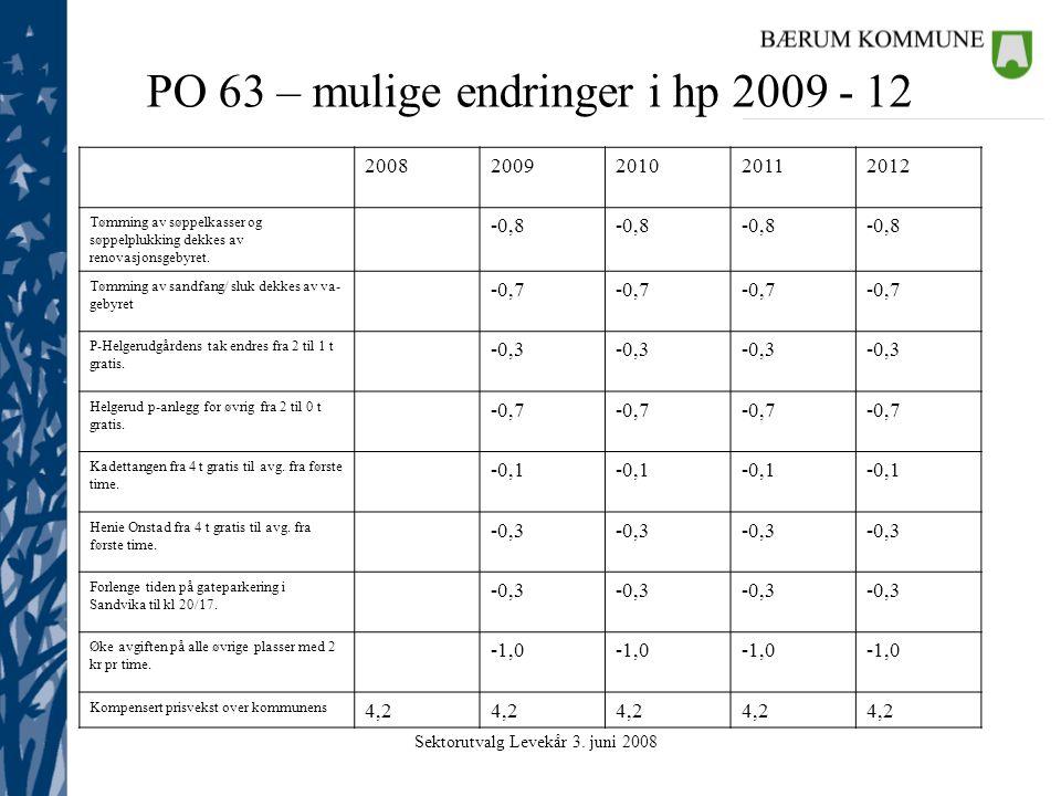 Sektorutvalg Levekår 3. juni 2008 Po 63 Samferdsel forslag til endringer 20082009201020112012 Tømming av søppelkasser og søppelplukking dekkes av reno