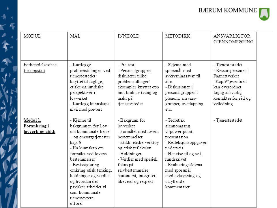 Refleksjon over praksis fra modul 1.til modul 2.