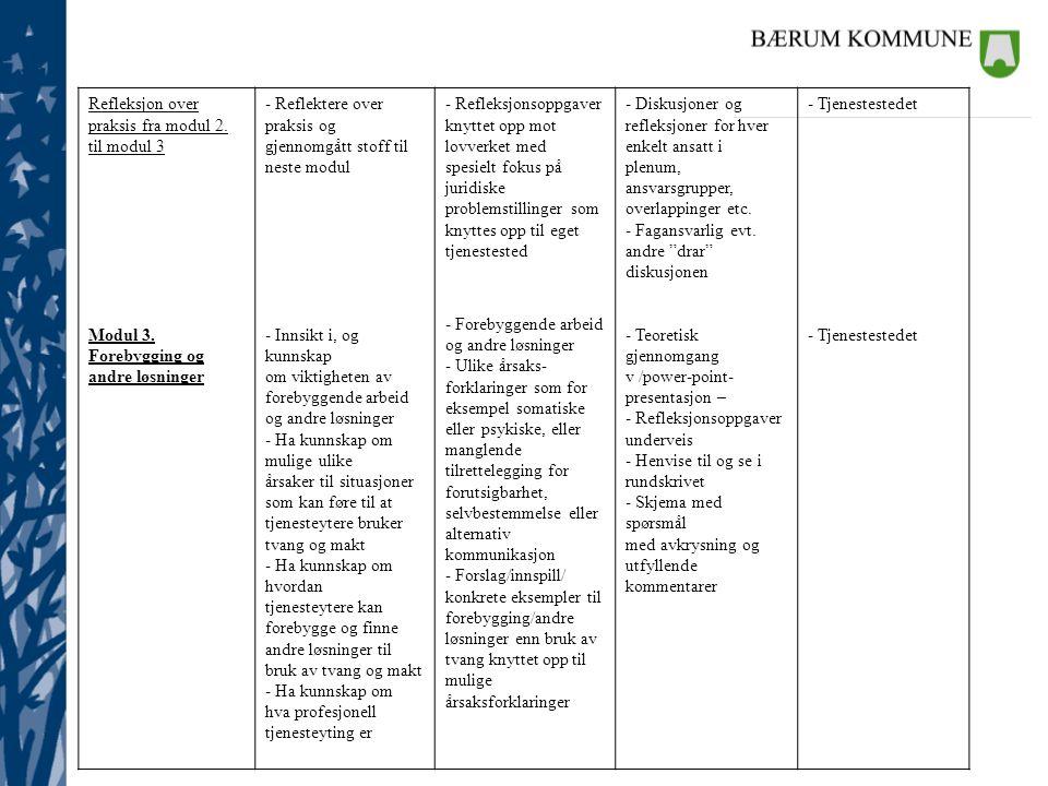 Refleksjon over praksis fra modul 2. til modul 3 Modul 3. Forebygging og andre løsninger - Reflektere over praksis og gjennomgått stoff til neste modu