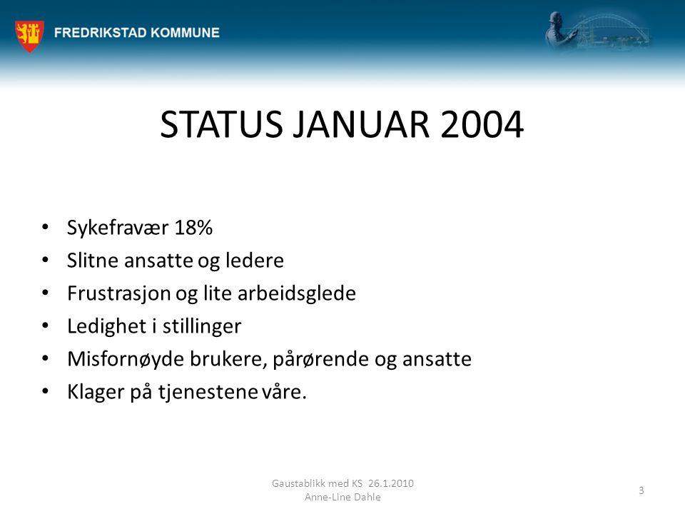 STATUS JANUAR 2004 Sykefravær 18% Slitne ansatte og ledere Frustrasjon og lite arbeidsglede Ledighet i stillinger Misfornøyde brukere, pårørende og ansatte Klager på tjenestene våre.