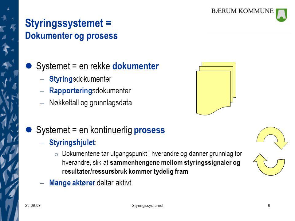 28.09.09Styringssystemet8 Styringssystemet = Dokumenter og prosess lSystemet = en rekke dokumenter  Styring sdokumenter  Rapportering sdokumenter 