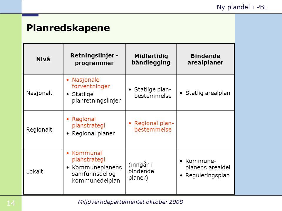 14 Miljøverndepartementet oktober 2008 Ny plandel i PBL Planredskapene Nivå Retningslinjer - programmer Midlertidig båndlegging Bindende arealplaner N