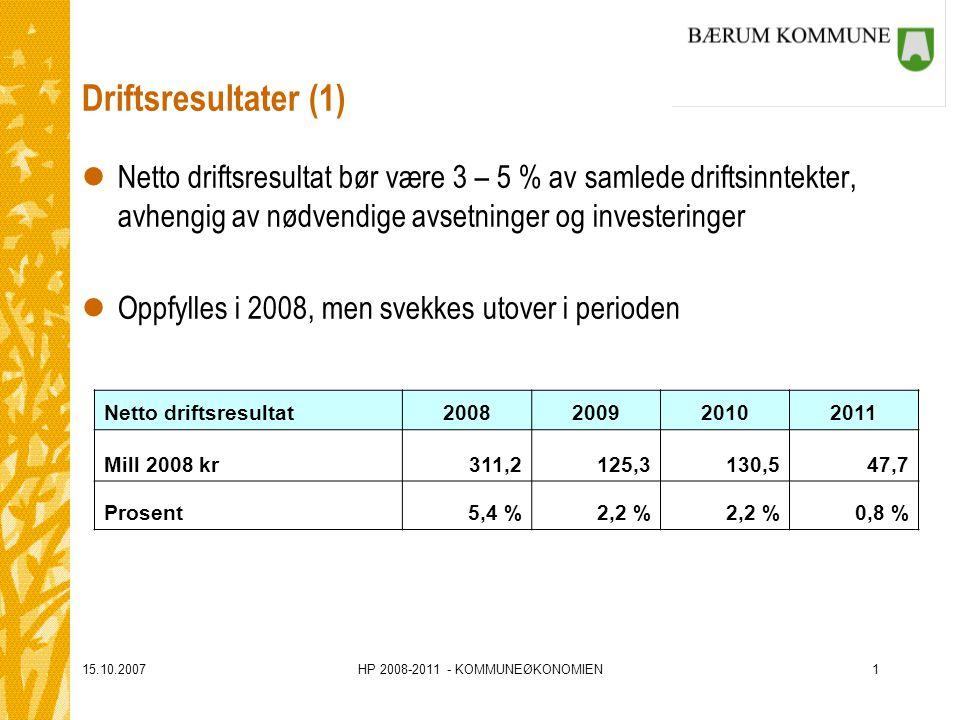 15.10.2007HP 2008-2011 - KOMMUNEØKONOMIEN1 Driftsresultater (1) lNetto driftsresultat bør være 3 – 5 % av samlede driftsinntekter, avhengig av nødvendige avsetninger og investeringer lOppfylles i 2008, men svekkes utover i perioden Netto driftsresultat2008200920102011 Mill 2008 kr311,2125,3130,547,7 Prosent5,4 %2,2 % 0,8 %