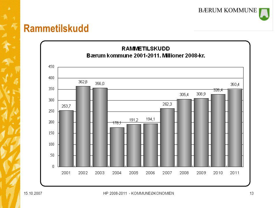15.10.2007HP 2008-2011 - KOMMUNEØKONOMIEN13 Rammetilskudd