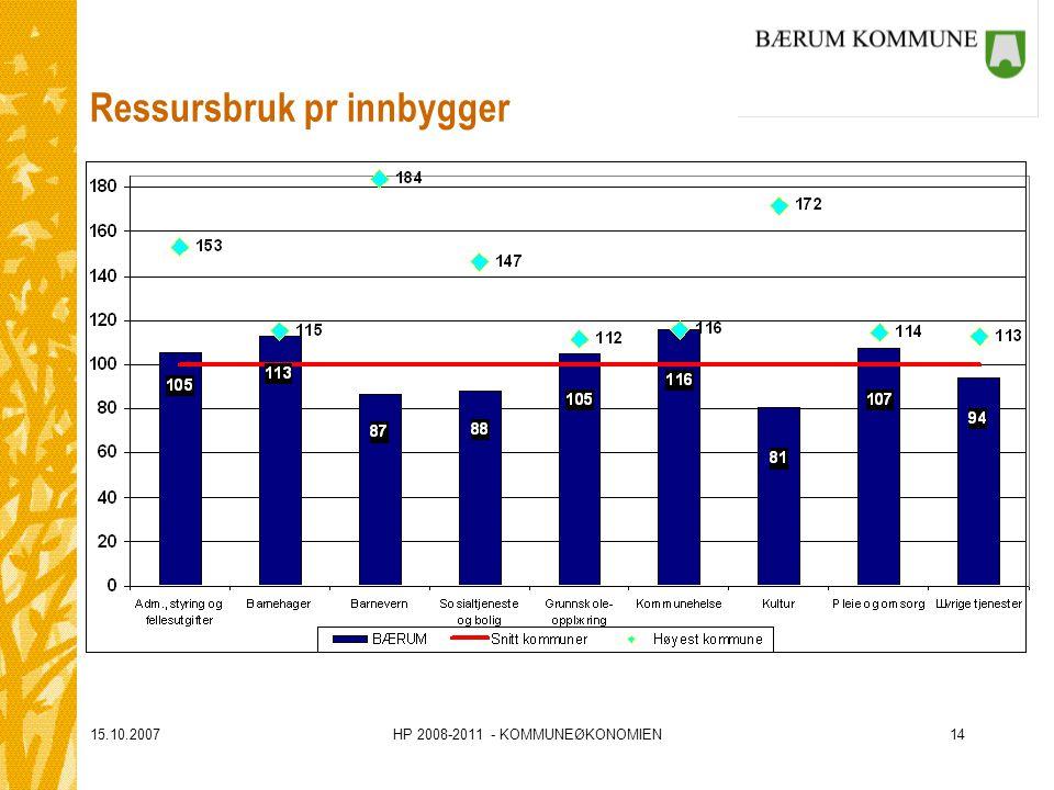 15.10.2007HP 2008-2011 - KOMMUNEØKONOMIEN14 Ressursbruk pr innbygger