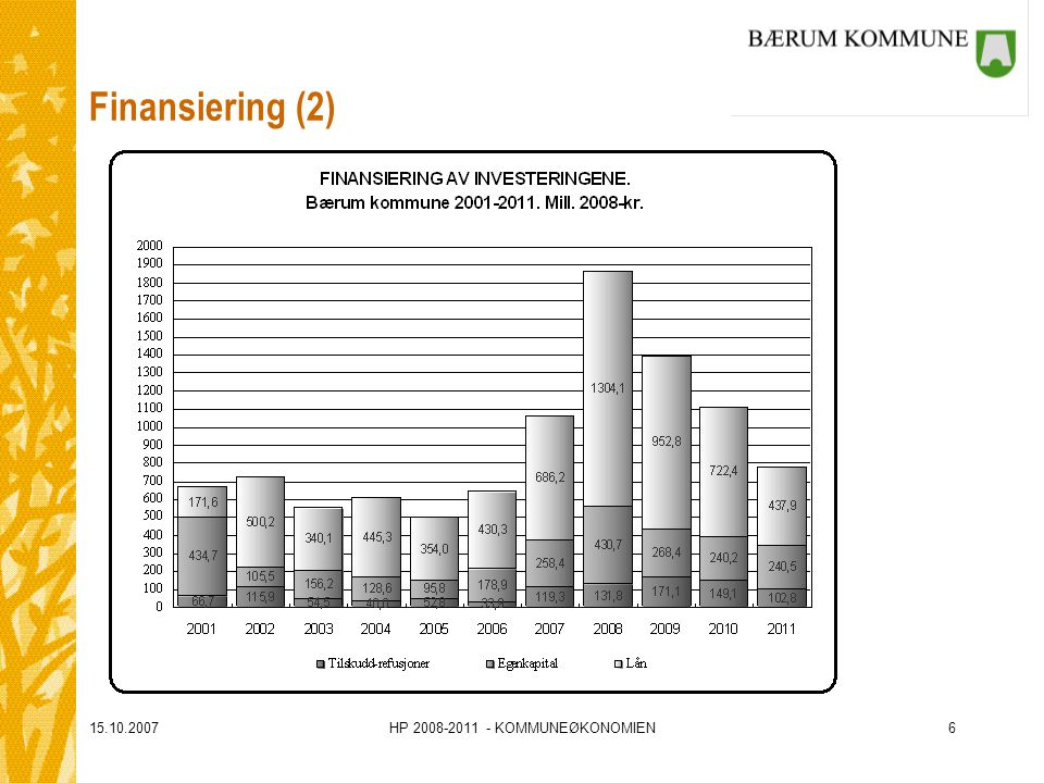 15.10.2007HP 2008-2011 - KOMMUNEØKONOMIEN7 Bufferfondet (1) lBufferfondet bør være rundt kr 50 mill det første året og øke utover i perioden lBufferfondet brukes opp  Nedbetaling av akkumulert gjeld Fornebu  Mange store investeringsprosjekter gir høye finansutgifter Bufferfondet2008200920102011 Mill 2008 kr237,0183,0160,91,3