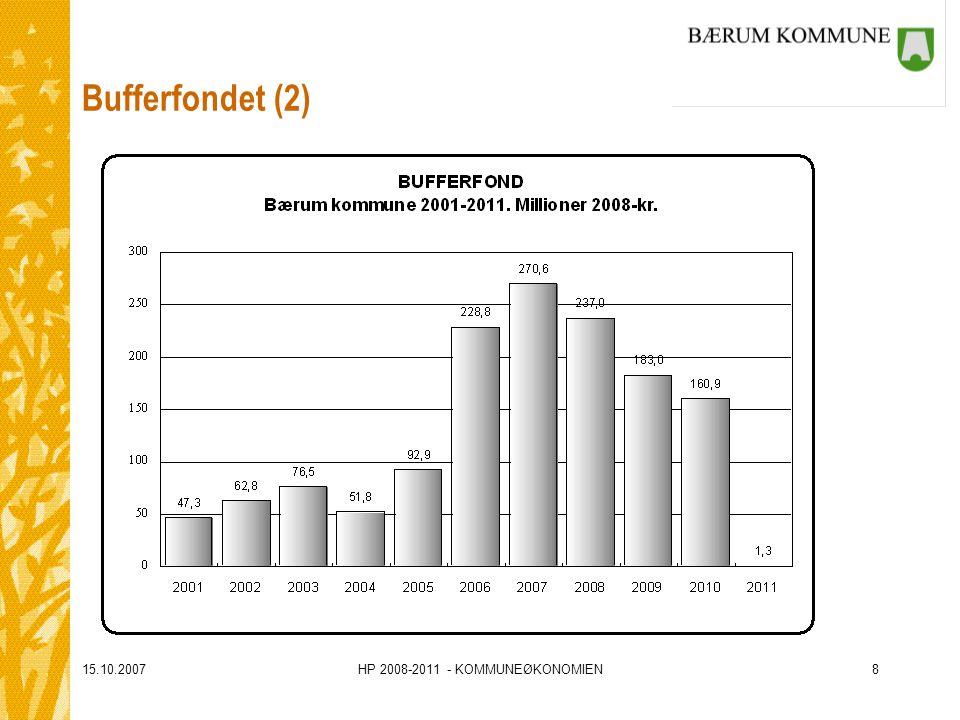 15.10.2007HP 2008-2011 - KOMMUNEØKONOMIEN9 Likviditetsreserven lNedre grense for likviditetsreserven bør være på kr 300 mill i det enkelte år lMålet oppfylles, men reserven svekkes utover i perioden og ligger på minimum i 2011 Likviditetsreserven2008200920102011 Mill 2008 kr827,7670,4543,7302,2
