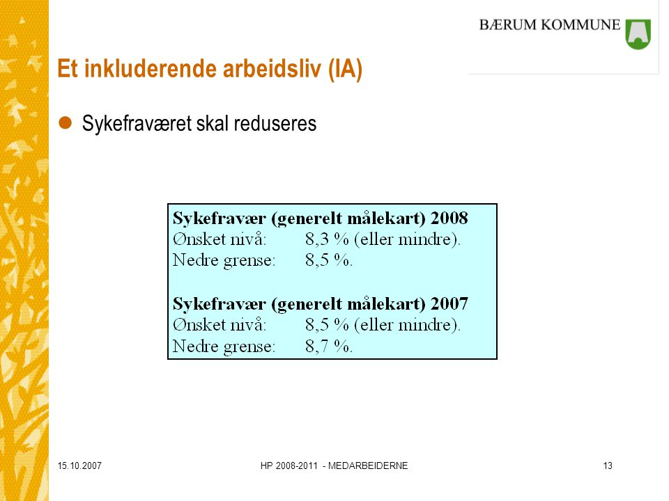 15.10.2007HP 2008-2011 - MEDARBEIDERNE13 Et inkluderende arbeidsliv (IA) lSykefraværet skal reduseres